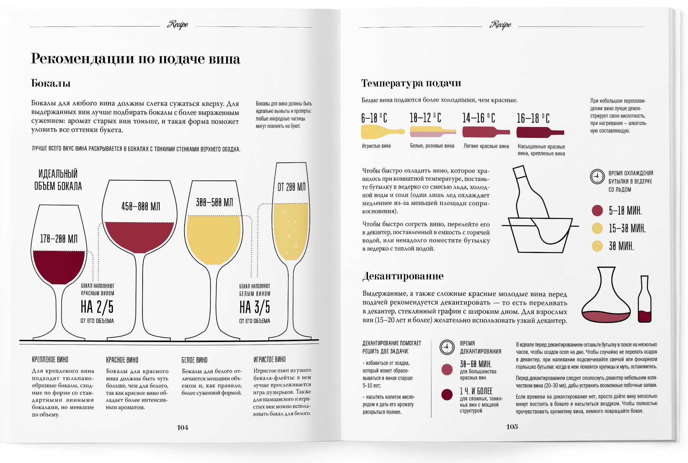 Вино При Диете Какое Можно. Какой алкоголь можно без опаски пить на диете?